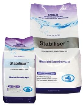 Stabiliser